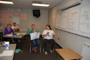 Participants deliver creative final performance for the Kansas specific migration unit. 2008 Pre-service and in-service teacher training workshop in Manhattan, Kansas.